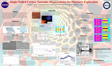 Single Walled Carbon Nanotube Magnetometer for Planetary Exploration Abstract The goal of this project is to fabricate a low mass, strain-based magnetic.