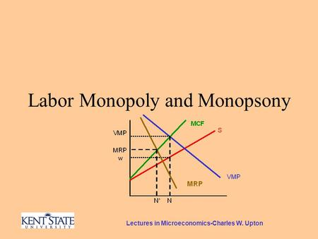 Lectures in Microeconomics-Charles W. Upton Labor Monopoly and Monopsony.