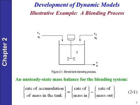Development of Dynamic Models Illustrative Example: A Blending Process