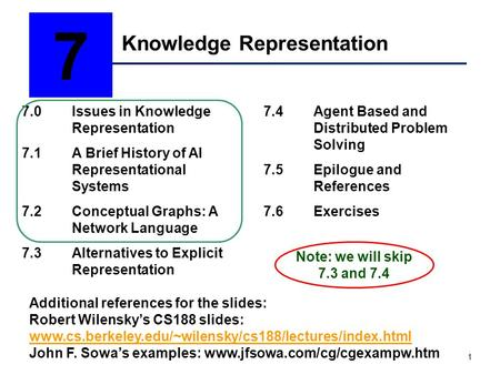 1 Knowledge Representation 7 7.0Issues in Knowledge Representation 7.1A Brief History of AI Representational Systems 7.2Conceptual Graphs: A Network Language.