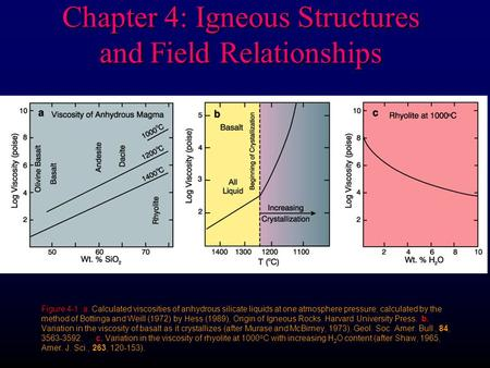 Chapter 4: Igneous Structures and Field Relationships Figure 4-1. a. Calculated viscosities of anhydrous silicate liquids at one atmosphere pressure, calculated.