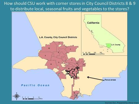 How should CSU work with corner stores in City Council Districts 8 & 9 to distribute local, seasonal fruits and vegetables to the stores? Focus areas Sources: