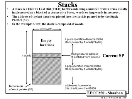 EECC250 - Shaaban #1 Lec # 5 Winter99 12-10-99 Stacks A stack is a First In Last Out (FILO) buffer containing a number of data items usually implemented.