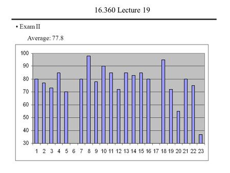 16.360 Lecture 19 Exam II Average: 77.8. 16.360 Lecture 19 Today Brief review of Electrostatics (I) 1.Maxwell equations 2.Charge and current distributions.