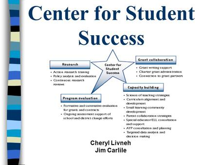 Center for Student Success Cheryl Livneh Jim Carlile.