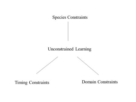 Unconstrained Learning Species Constraints Timing Constraints Domain Constraints.