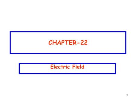 1 CHAPTER-22 Electric Field. 2 Ch 22-2 Electric Field  Field: Region of space characterized by a physical property  Scalar physical property- scalar.