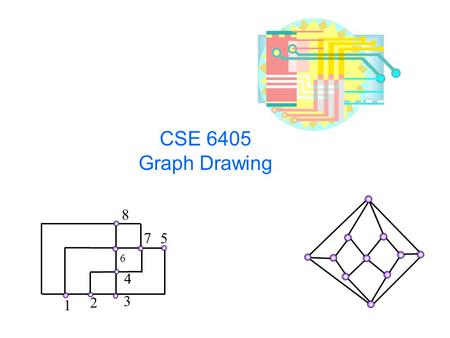 CSE 6405 Graph Drawing 1 2 3 4 6 8 5 7. Text Books T. Nishizeki and M. S. Rahman, Planar Graph Drawing, World Scientific, Singapore, 2004. G. Di Battista,