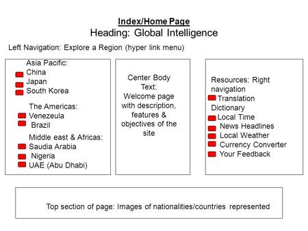 Index/Home Page Heading: Global Intelligence Top section of page: Images of nationalities/countries represented Asia Pacific: China Japan South Korea The.