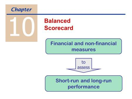 10 Balanced Scorecard Chapter Financial and non-financial measures Short-run and long-run performance to assess.