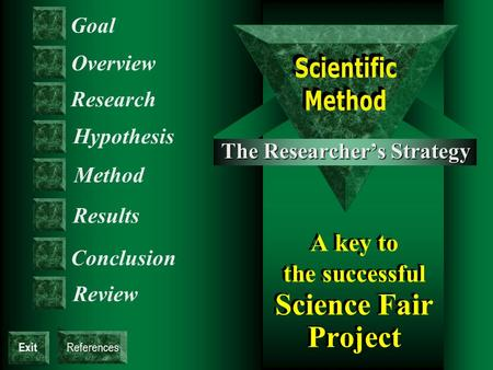 Exit A key to the successful Science Fair Project A key to the successful Science Fair Project Goal The Researcher's Strategy Results Method Hypothesis.