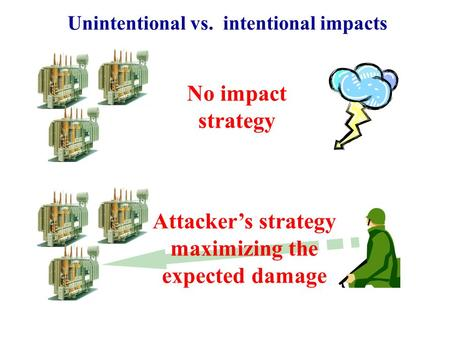 Unintentional vs. intentional impacts No impact strategy Attacker's strategy maximizing the expected damage.