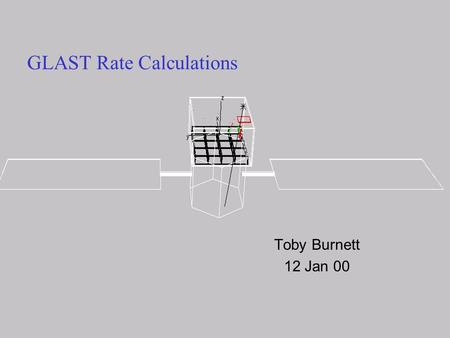 GLAST Rate Calculations Toby Burnett 12 Jan 00. 12 Jan 2000T. Burnett GLAST rate calculations2 Components used to measure rates Source model –Geomagnetic.