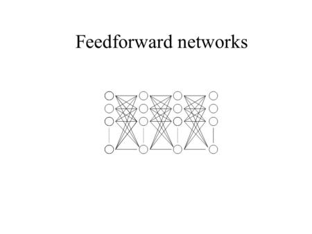 Feedforward networks. Complex Network Simpler (but still complicated) Network.