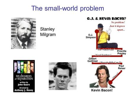 The small-world problem