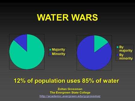 12% of population uses 85% of water WATER WARS Zoltan Grossman The Evergreen State College