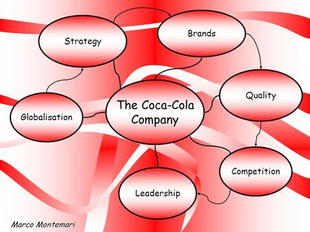Soda and Tobacco Industry Corporate Social Responsibility Campaigns: How Do They Compare?