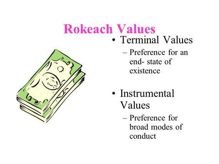 Rokeach Values Terminal Values –Preference for an end- state of existence Instrumental Values –Preference for broad modes of conduct.