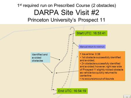 1 st required run on Prescribed Course (2 obstacles) DARPA Site Visit #2 Princeton University's Prospect 11 Start UTC: 16:53:41 End UTC: 16:54:19 Identified.
