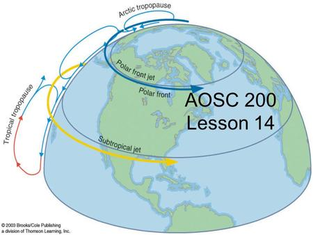 AOSC 200 Lesson 14. Fig. 7.13 Subtropical and Polar jet streams in relation to the three cells.