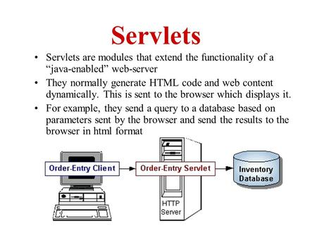 "Servlets Servlets are modules that extend the functionality of a ""java-enabled"" web-server They normally generate HTML code and web content dynamically."