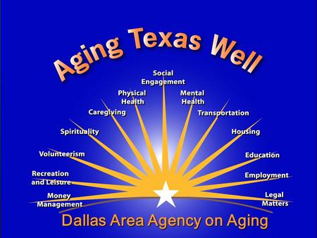 Dallas Area Agency on Aging. Dallas AAA Demographic Profile Cruz C. Torres, RN Ph.D. Department of Rural Sociology Hispanic Research Program.