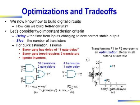 1 Optimizations and Tradeoffs We now know how to build digital circuits –How can we build better circuits? Let's consider two important design criteria.