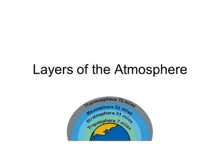Layers of the Atmosphere. Gasses that make up the Atmosphere 78% Nitrogen (N 2 ) (we can not use this) 21% Oxygen (O 2 ) About 1% Water Vapor (H20) About.