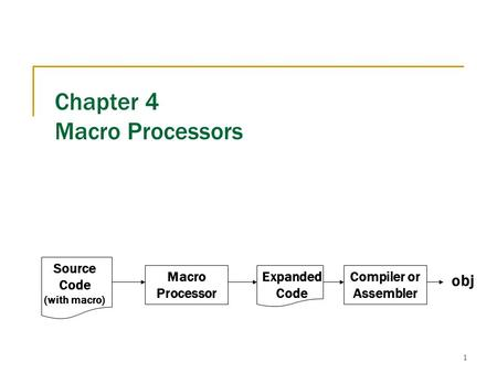 1 Chapter 4 Macro Processors Source Code (with macro) Macro Processor Expanded Code Compiler or Assembler obj.