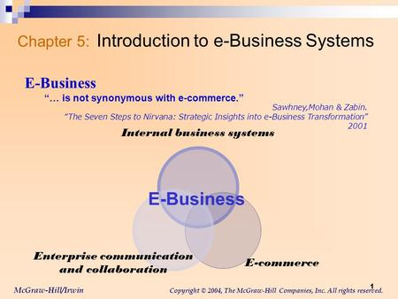 Chapter 5: Introduction to e-Business Systems