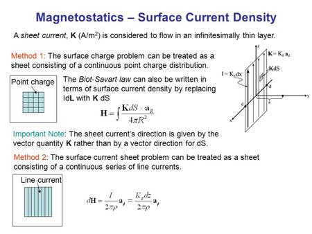 Magnetostatics – Surface Current Density A sheet current, K (A/m 2 ) is considered to flow in an infinitesimally thin layer. The Biot-Savart law can also.