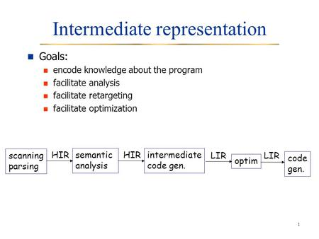 1 Intermediate representation Goals: encode knowledge about the program facilitate analysis facilitate retargeting facilitate optimization scanning parsing.