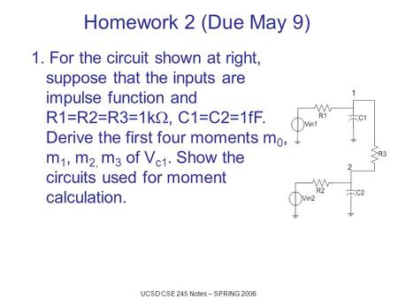 UCSD CSE 245 Notes – SPRING 2006 Homework 2 (Due May 9) 1. For the circuit shown at right, suppose that the inputs are impulse function and R1=R2=R3=1k.