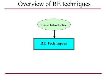 Overview of RE techniques RE Techniques Basic Introduction.