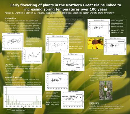 Early flowering of plants in the Northern Great Plains linked to increasing spring temperatures over 100 years Kelsey L. Dunnell & Steven E. Travers, Department.