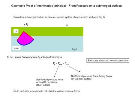 Oil water Geometric Proof of Archimedes' principal---From Pressure on a submerged surface Consider a submerged body in an oil-water layered system (shown.