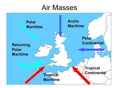Polar Maritime Returning Polar Maritime Tropical Maritime Tropical Continental Polar Continental Arctic Maritime Air Masses.