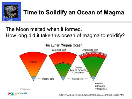 Time to Solidify an Ocean of Magma The Moon melted when it formed. How long did it take.