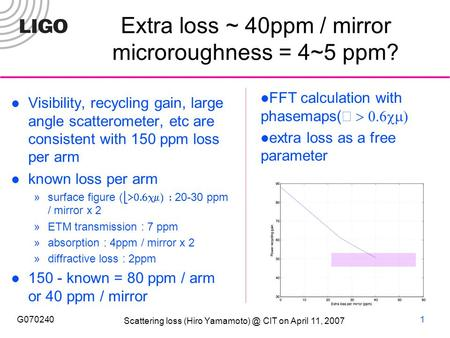 Scattering loss (Hiro CIT on April 11, 2007 G0702401 Extra loss ~ 40ppm / mirror microroughness = 4~5 ppm? Visibility, recycling gain, large.