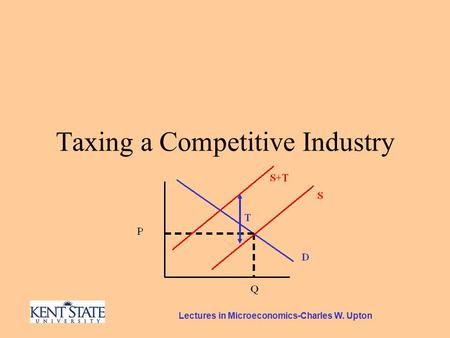Lectures in Microeconomics-Charles W. Upton Taxing a Competitive Industry.