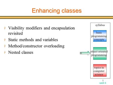 Enhancing <strong>classes</strong> Visibility modifiers and encapsulation revisited