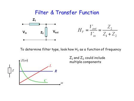Filter & Transfer Function Z1Z1 Z2Z2 V in V out To determine filter type, look how H V as a function of frequency Z 1 and Z 2 could include multiple components.