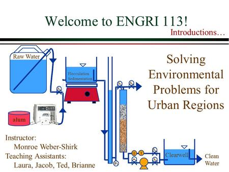 Solving Environmental Problems for Urban Regions S 1 Raw Water alum QT S 2 S 4 m 1 S 3 Flocculation Sedimentation p 1 S 5 Clearwell Clean Water S 1 S 1.