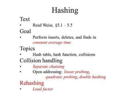 Hashing Text Read Weiss, §5.1 – 5.5 Goal Perform inserts, deletes, and finds in constant average time Topics Hash table, hash function, collisions Collision.