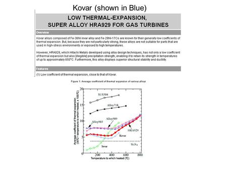 Kovar (shown in Blue). Properties of Copper Thermal Expansion of Copper.