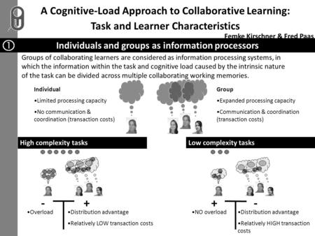 A Cognitive-Load Approach to Collaborative Learning: Task and Learner Characteristics Femke Kirschner & Fred Paas Groups of collaborating learners are.