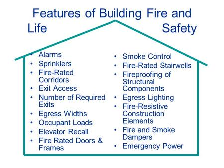 Smoke Control Fire-Rated Stairwells Fireproofing of Structural Components Egress Lighting Fire-Resistive Construction Elements Fire and Smoke Dampers Emergency.