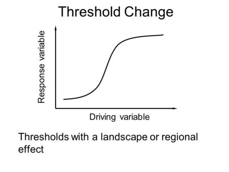 Threshold Change Thresholds with a landscape or regional effect Driving variable Response variable.