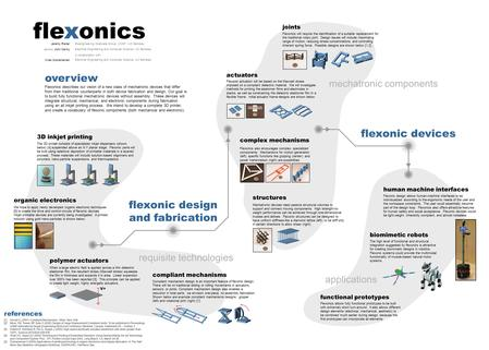 Requisite technologies mechatronic components applications flexonic devices overview Flexonics describes our vision of a new class of mechatronic devices.