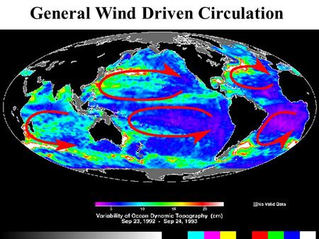 General Wind Driven Circulation